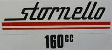 Picture of Moto Guzzi Panel